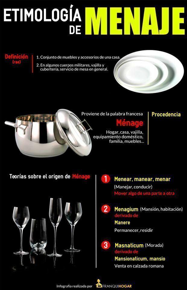 Infografía de etimología de la palabra menaje del blog de Franquihogar